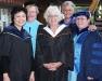 grad8_facultygroup